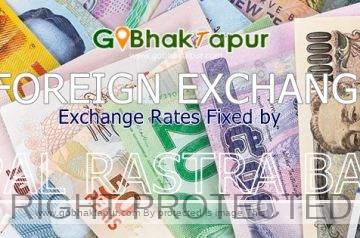 Currency Exchange Rate for 20 August 2019