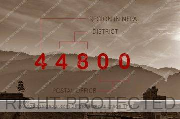 List of postal codes in Bhaktapur